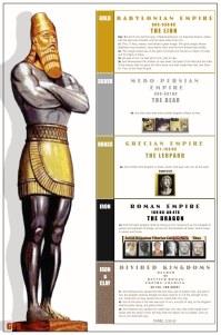 Daniel Statue.jpg